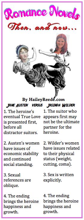 http://haileyreede.com/romance-writers-jane-austen-versus-jasinda-wilder