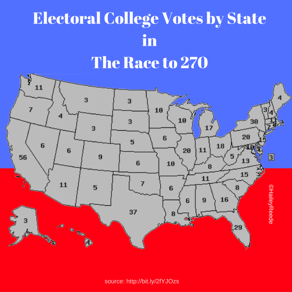 Electoral votes state-by-state in map form by Hailey Reede.